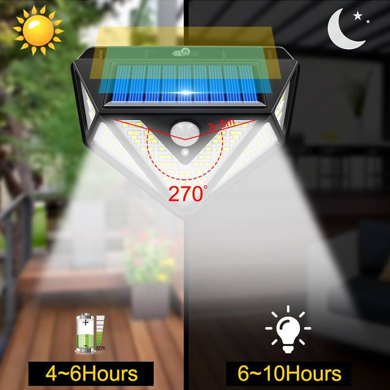 166 LED 270 Degree Wide Angle Motion Sensor Solar Light Exterior Wall Lamps Solar Powered Security Lights