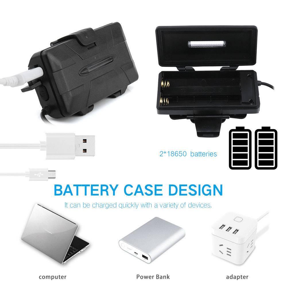 8 LED Ultra Bright Headlamp | USB Rechargeable 6 Modes Flashlight Flash Lights & Head Lamps